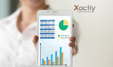"""Xactly Releases New Findings: """"The State of Gender Equality in Sales"""""""