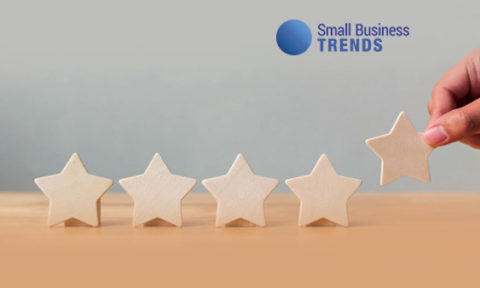 Best Cities for Entrepreneurs: Small Business Trends Announces 2019 Rankings