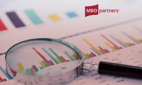 Independent Professionals Feel More Financially Secure Than Ever, According to MBO's 2019 State of Independence Report