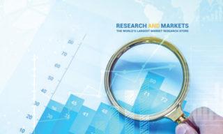 Global HCM market