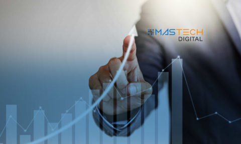 Mastech Digital Sees an Uptick in its Digital Revenues